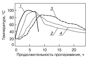 sm_05_05-2